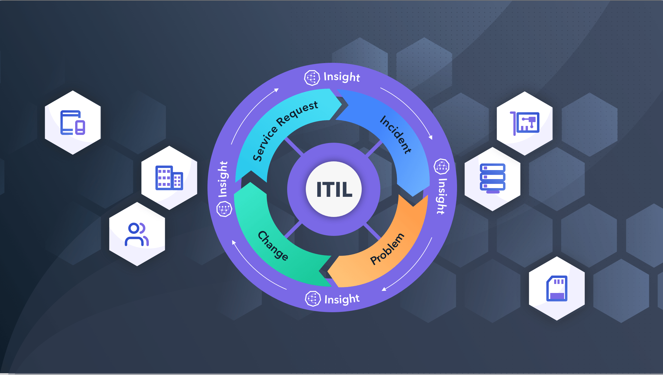 Graphic-itil2
