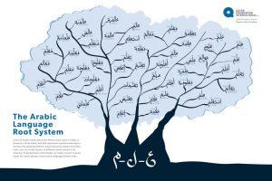 Arabic-Eternal-Language-1024x722
