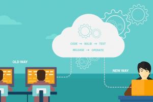 devops-drives-cloud1